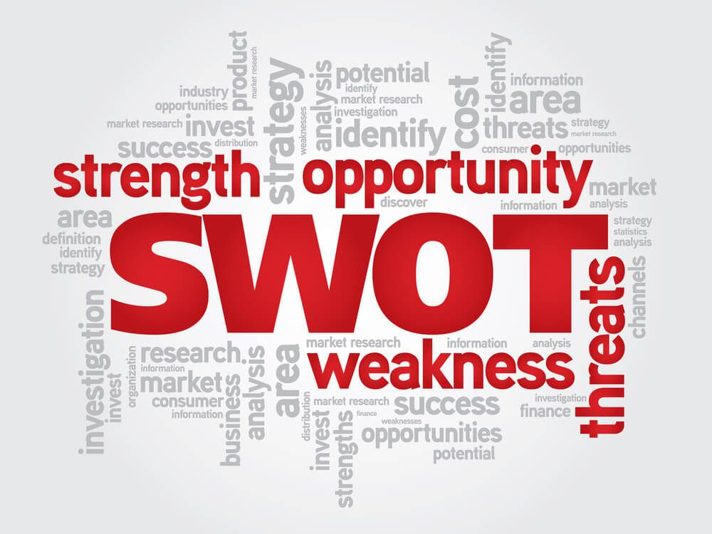 Beginning by performing a SWOT analysis, business owners can learn