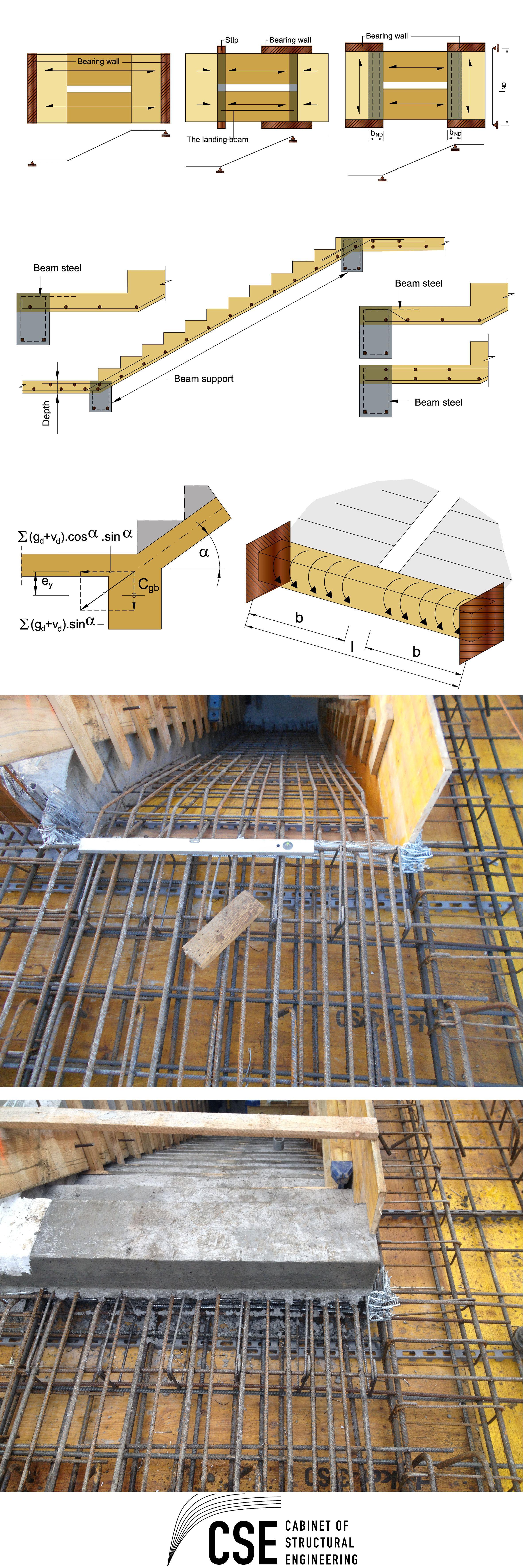 Best Rc Stairs Sabah Shawkat Escadas 400 x 300