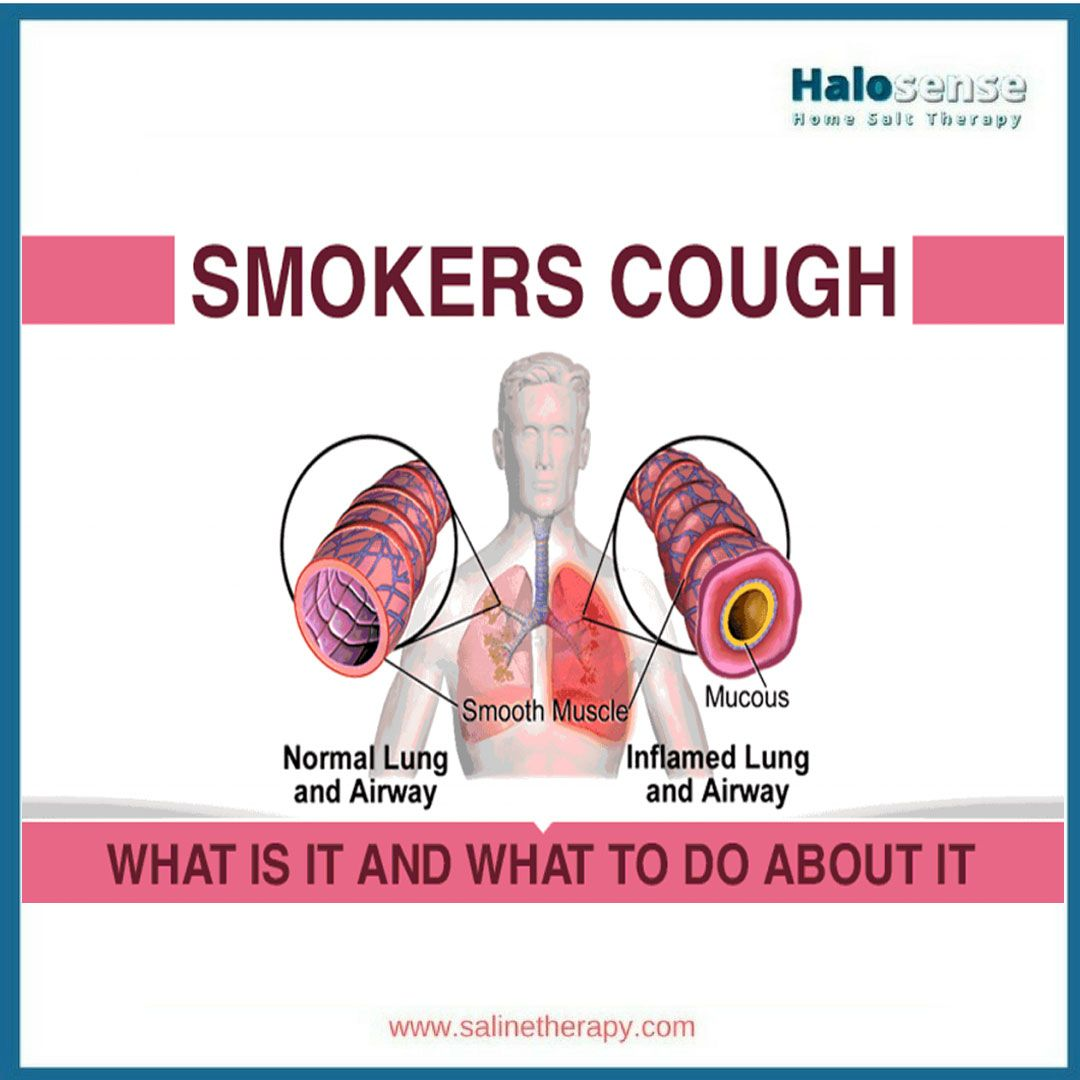 Smokers cough