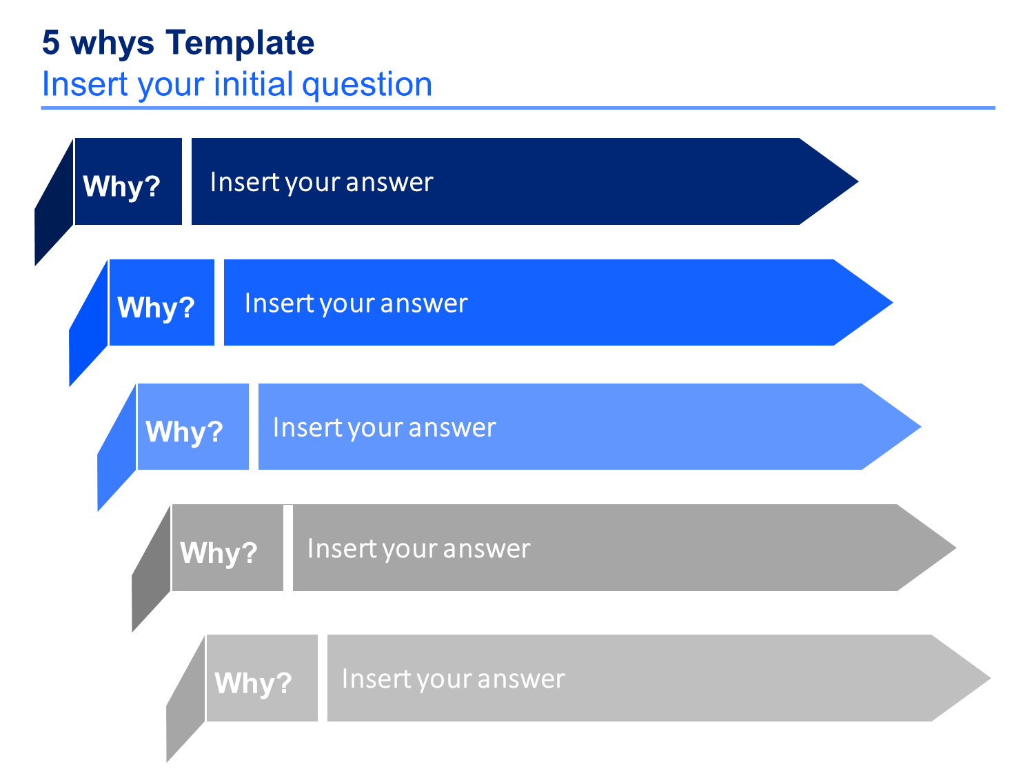 5 Whys Templates 5 Whys Template By Ex Mckinsey Consultants 5
