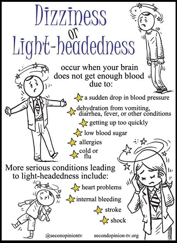 Dizziness Light Headedness Vertigo Dizziness Light Headedness Dizziness Remedies