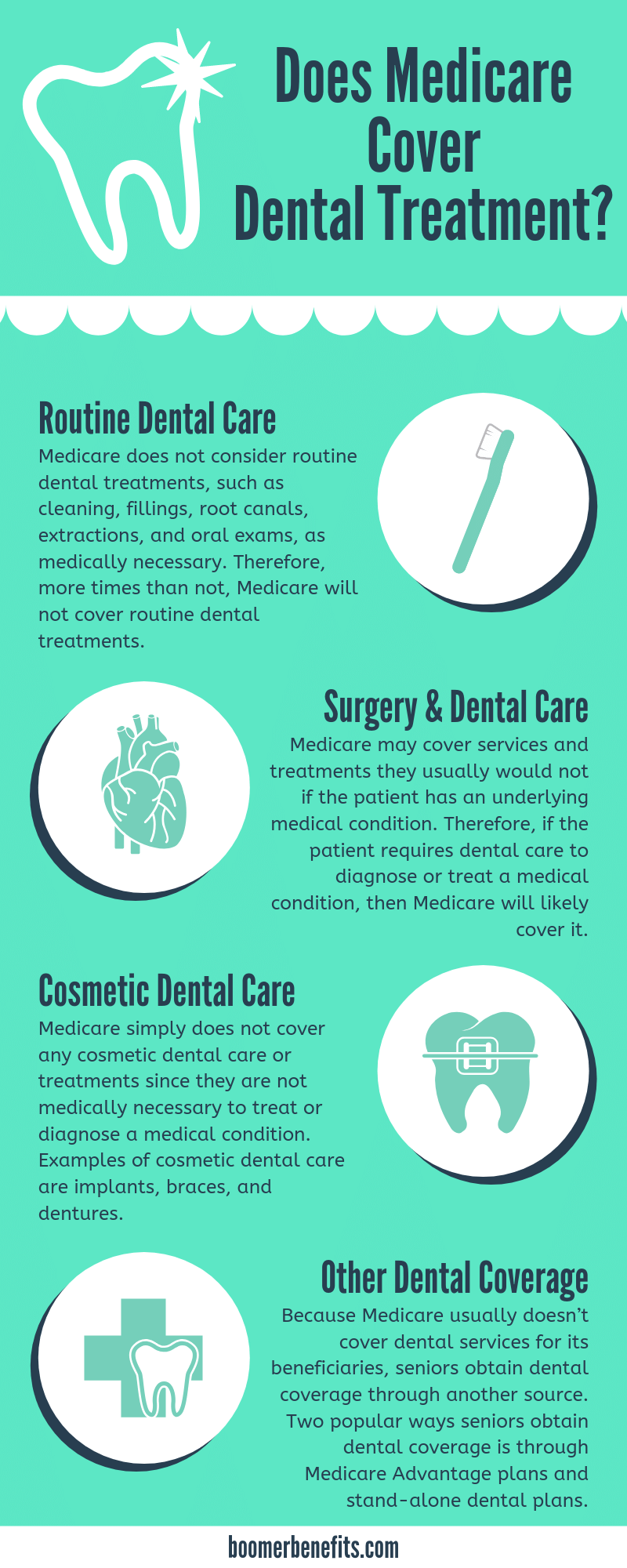 Dental Insurance for Seniors Dental insurance, Dental
