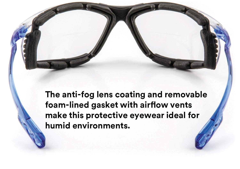 Dust defense foam gasket helps limit eye exposure to