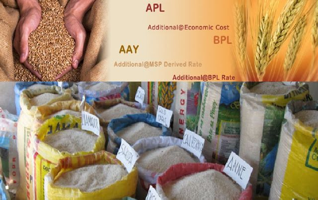 Know full information about ration card management system