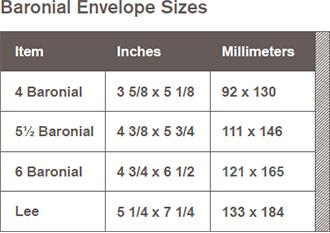 Baronial Envelope Sizes Neenah Paper Card Templates Envelope Sizes