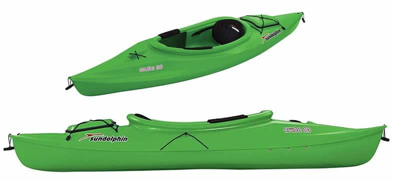 How to Find the Best Sitin Kayak for You with Examples