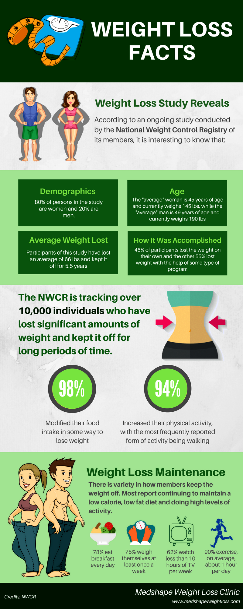 Pin on HEALTHY LIVING (INFOGRAPHICS)