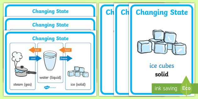 Ks2 Science Changing Materials Resources Changes Worksheet