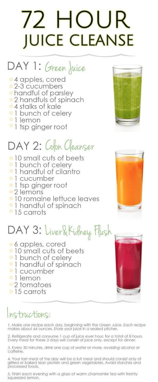 How To Drop A Dress Size Drinking Yummy Smoothies Health