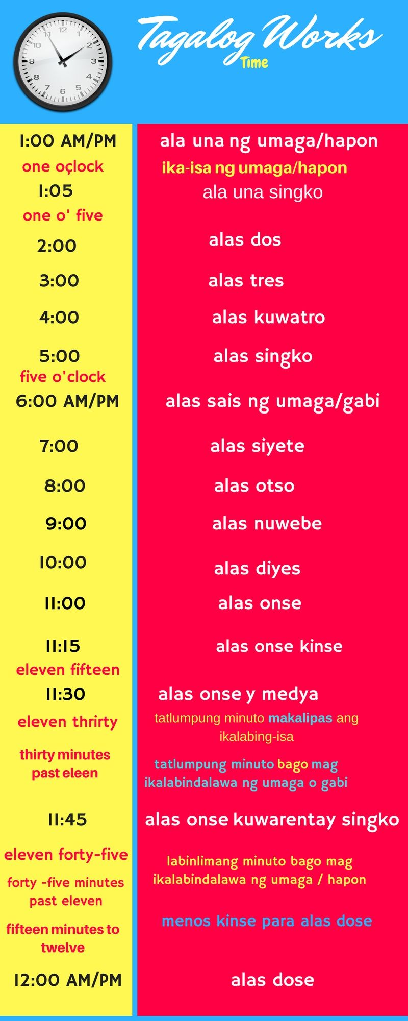 Time In Tagalog Time In Tagalog Pinterest Tagalog