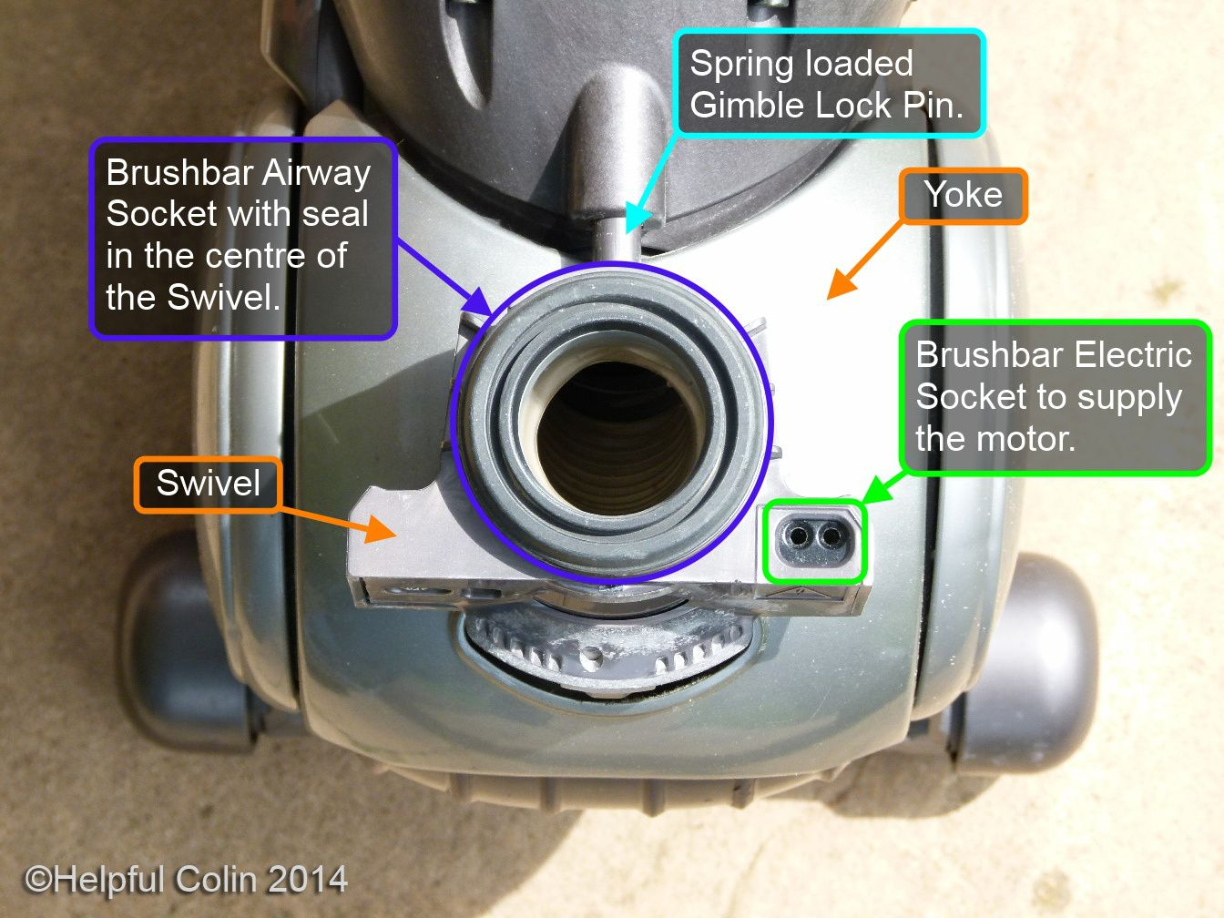 Dyson slim dc18 cleaner head maintenance with images