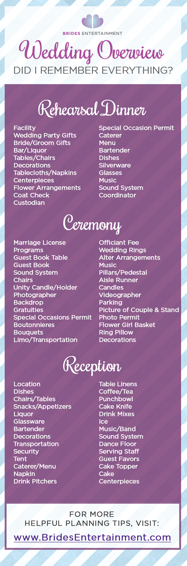 Don't forget a single detail for your Wedding Rehearsal, Ceremony ...