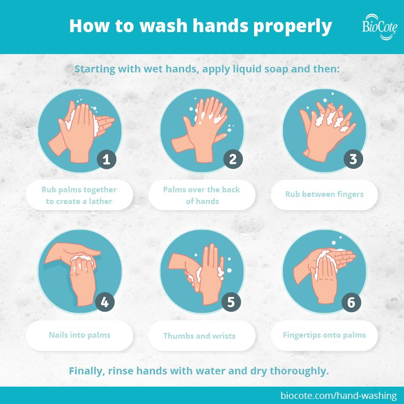 Is Rfid Monitoring Really Necessary To Increase Hand Hygiene