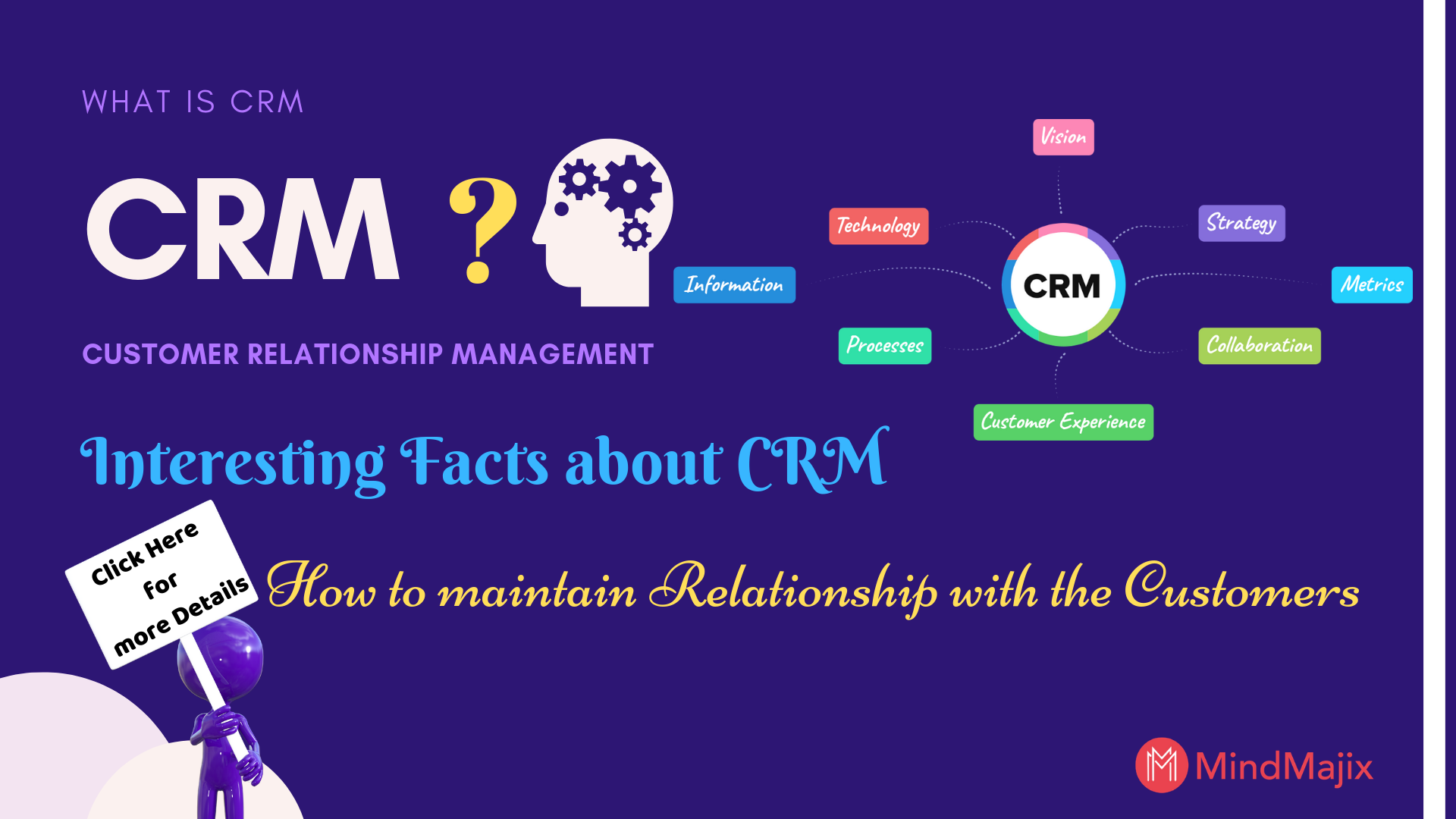 What Is Crm A Beginner Guide To Learn Crm Software Upadated 2021 Crm Relationship Management Customer Relationship Management