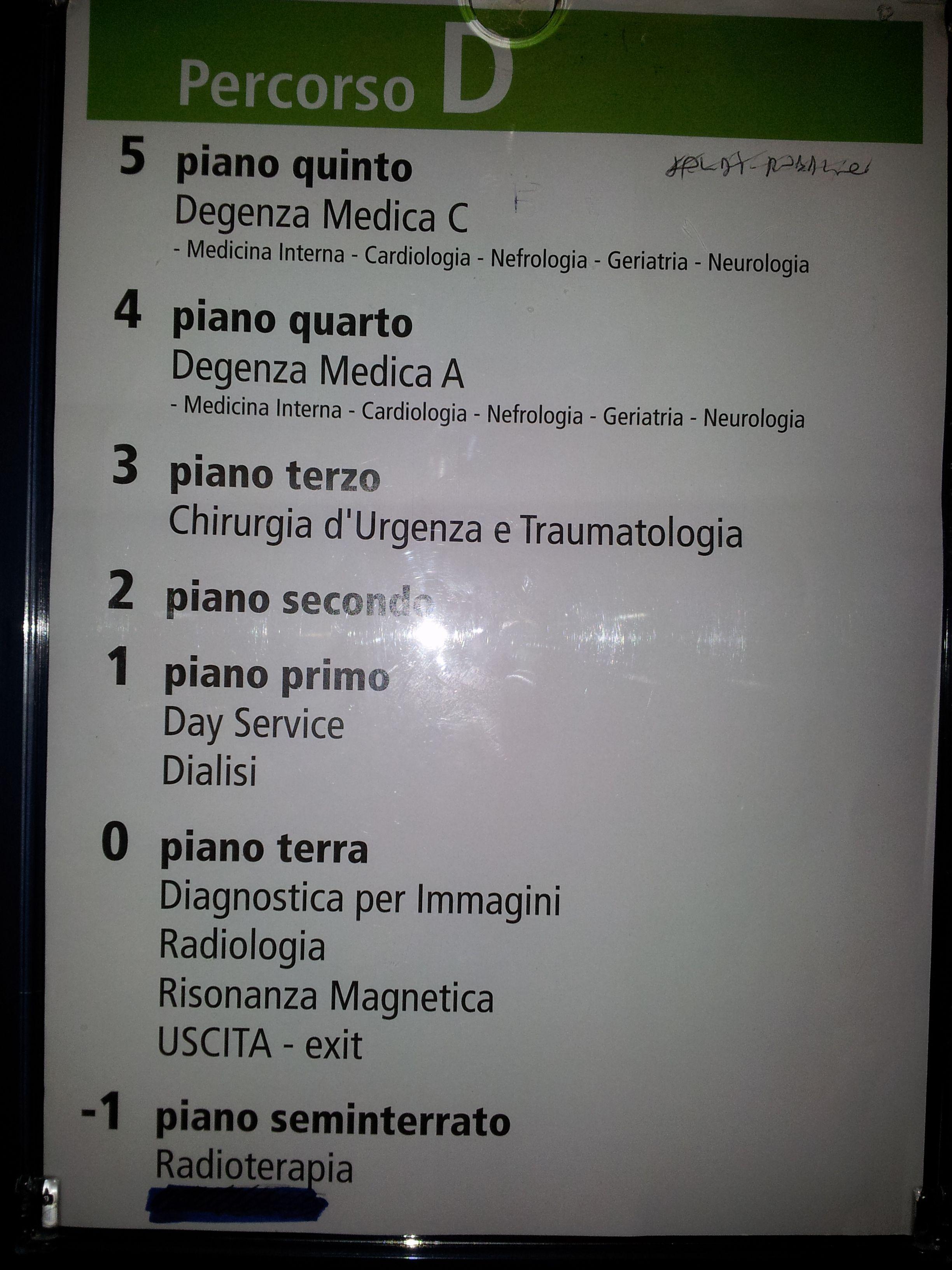 Al secondo piano c'è.... il secondo piano! ::: On the second floor is... the second floor!