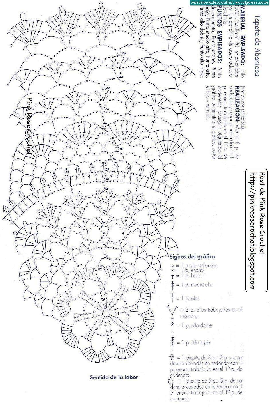 Hermoso patrón para alfombra o mantel | Patrones de crochet ...