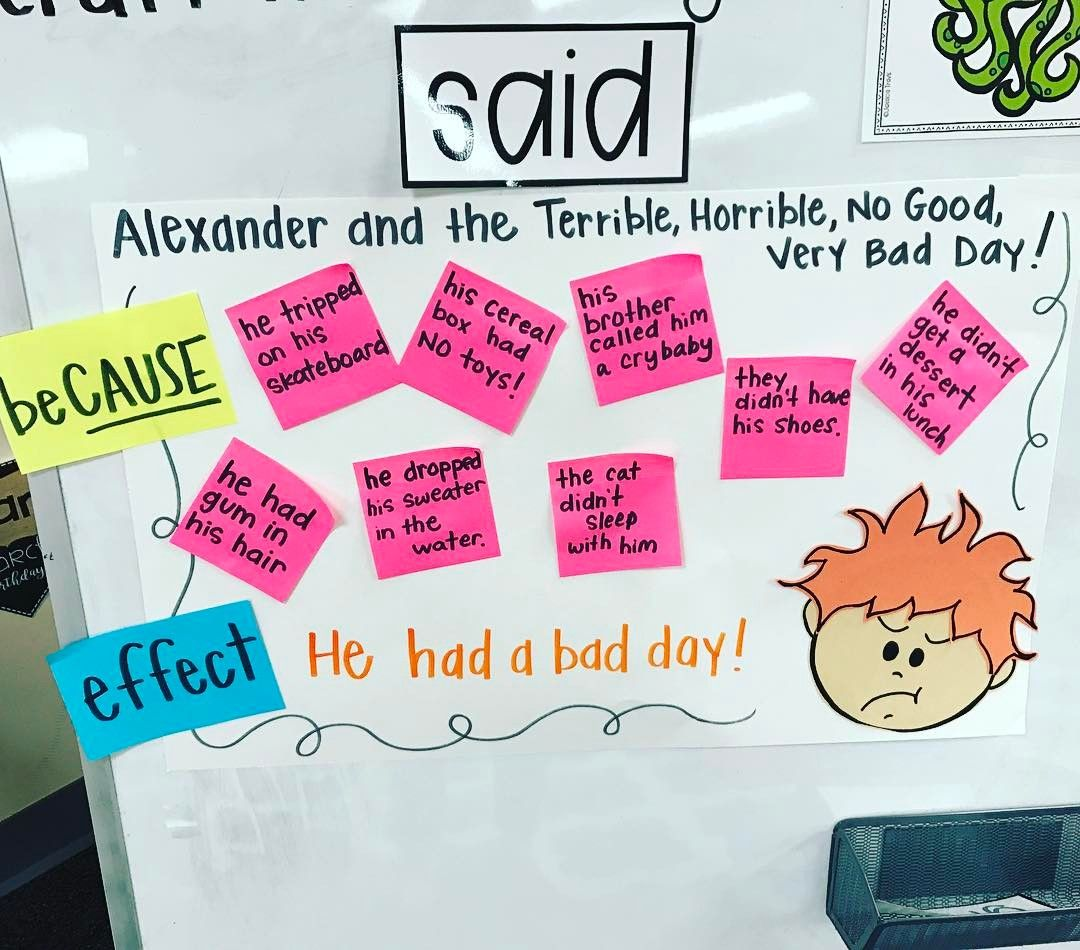 Cause And Effect Kindergarten Style Alexander And