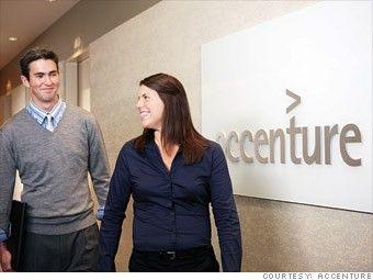 World S Most Admired Companies Accenture Ranks No 44 Good Company Dow Jones Index Company