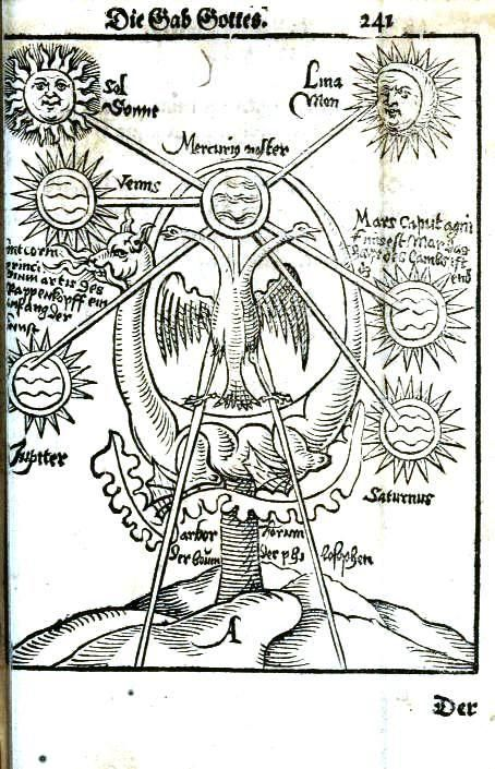 Medieval Alchemy German Woodblock 25 Bos Printables