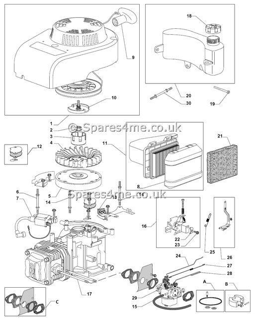 Mountfield MultiClip 501SP Spares Parts Diagrams MultiClip