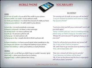 Phone Vocabulary