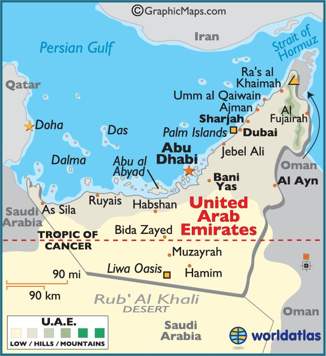 The United Arab Emirates Sometimes Simply Called The Emirates Or