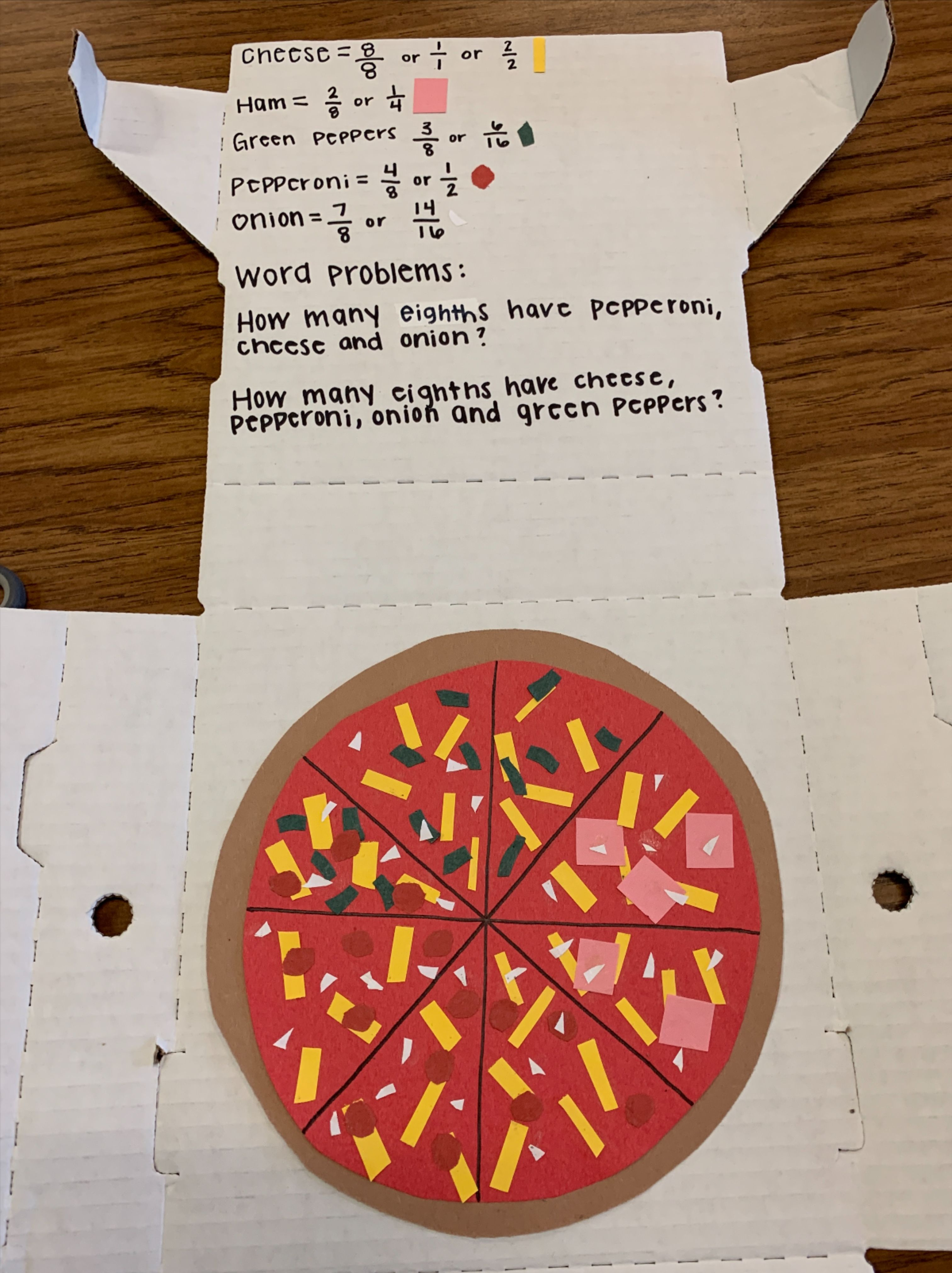 Fraction Pizza Math Project Math Projects Fractions Craft Third Grade Math Projects [ 4044 x 3024 Pixel ]
