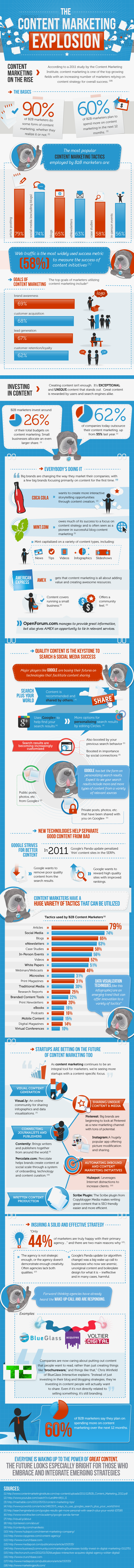 The Content Marketing Explosion (2012) by BLueGlass/Voltier Digital