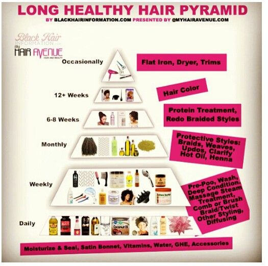 Awesome simplified haircare tips for natural hair.