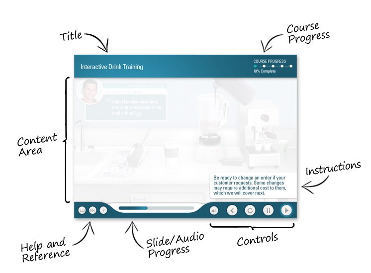 UI Design Samples by Karthick Moorthy at Coroflot.com | eLearning ...