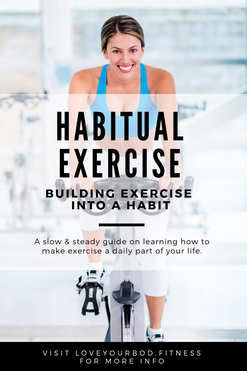 Build Exercise As A Habit Workout Guide Full Body Circuit Workout Fitness Tips