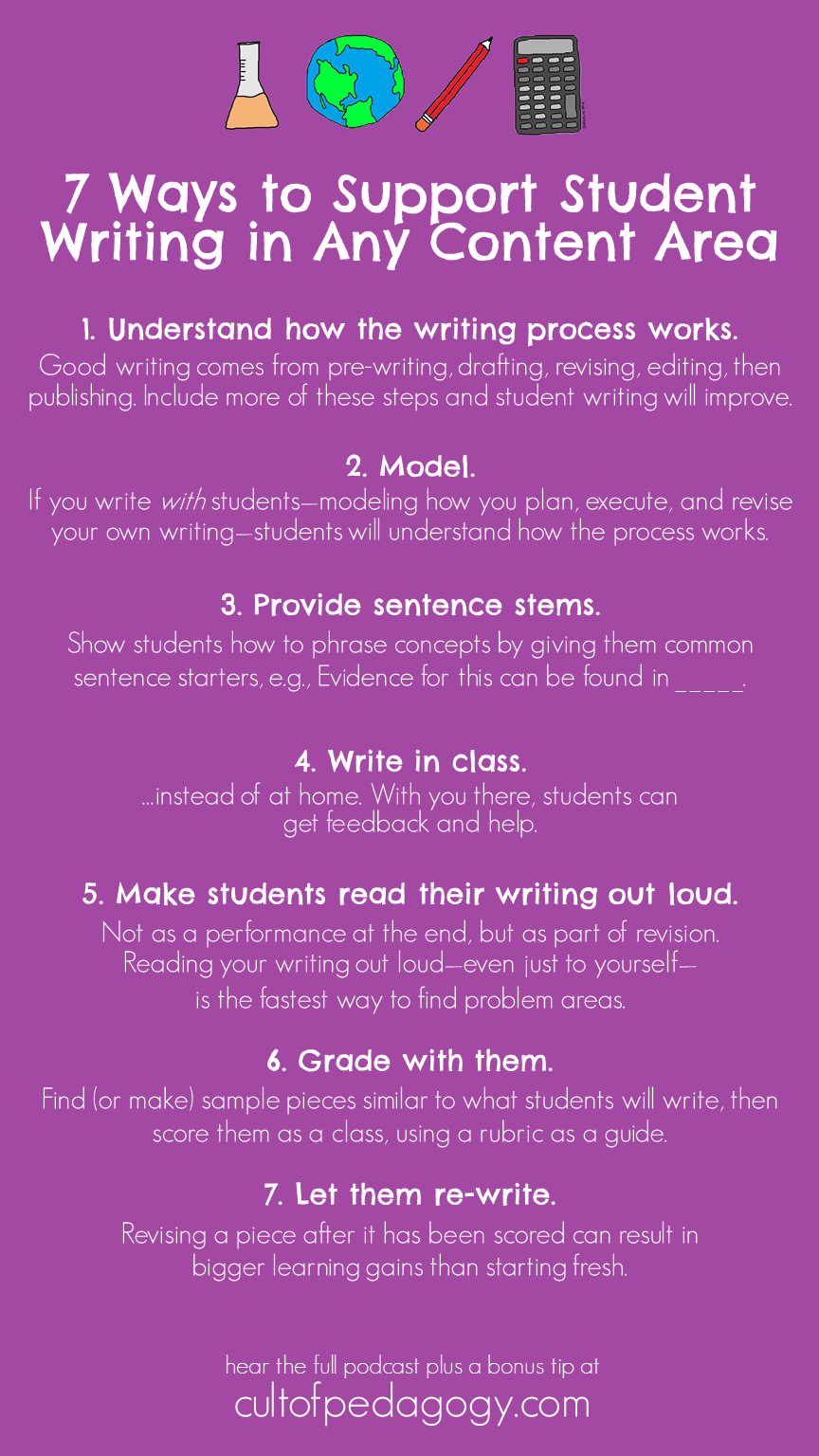 7 Easy Ways to Support Student Writing in Any Content Area