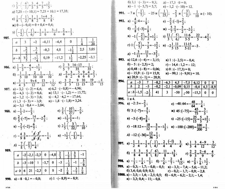 Физика 6 класс шулежко гдз