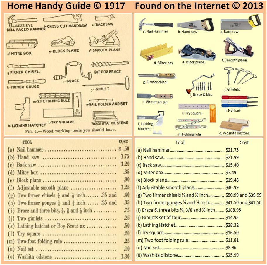 As our society returns to an age where the homeowner first attempts the home handy book is a reminder of harder times a time when an author would suggest that a mere 15 tools where all you needed to get you through a decade solutioingenieria Image collections