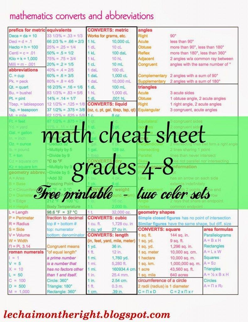 Free Math Cheat Sheet for Grades 4-8   Middle school maths, Maths ...