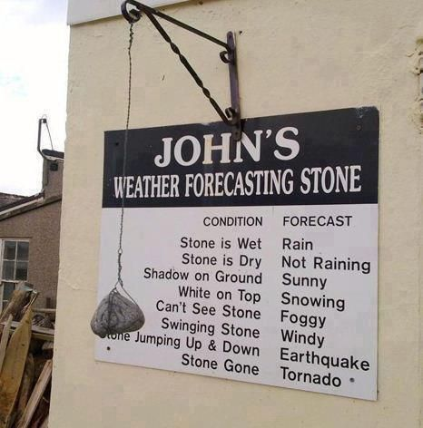 State of the Age Weather Forecasting Stone