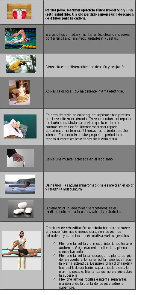Qu hacer para mejorar los s ntomas de la artrosis de cadera artrosis - Alimentos para mejorar la artrosis ...