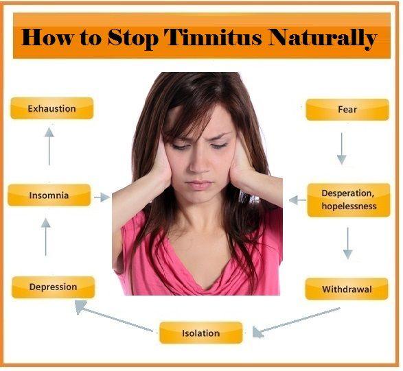 Home Remedies For Tinnitus Tinnitus Remedies Headache Remedies Remedies