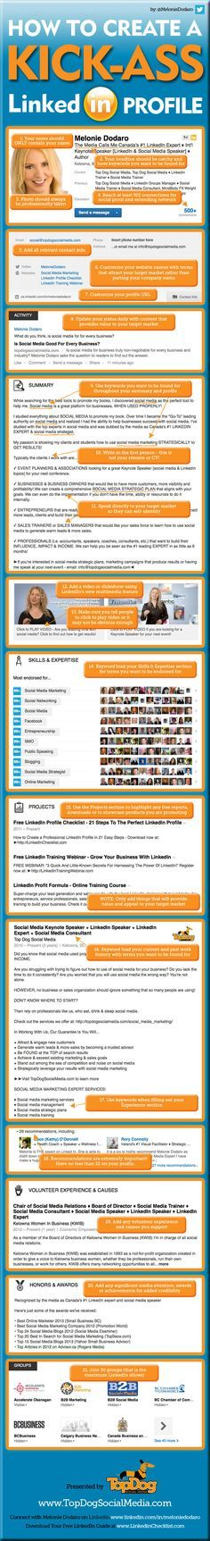 The Ultimate LinkedIn Profile Makeover [Infographic of the