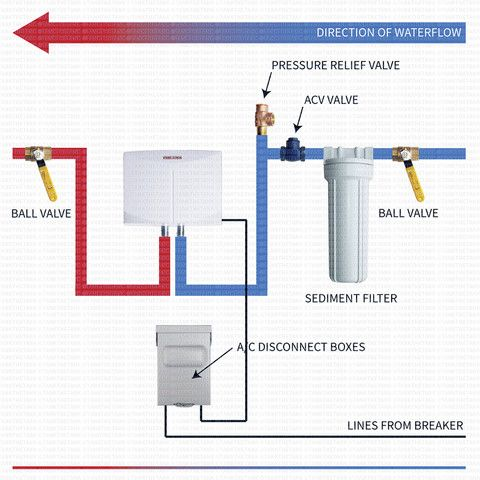 Stiebel Eltron Mini 3 Installation Diagram With Images