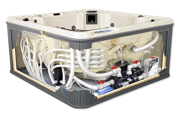 How Can I Find The Right Hot Tub Pump For My Hot Tub Brand Hot Tub Repair Tubs For Sale Hot Tub Service