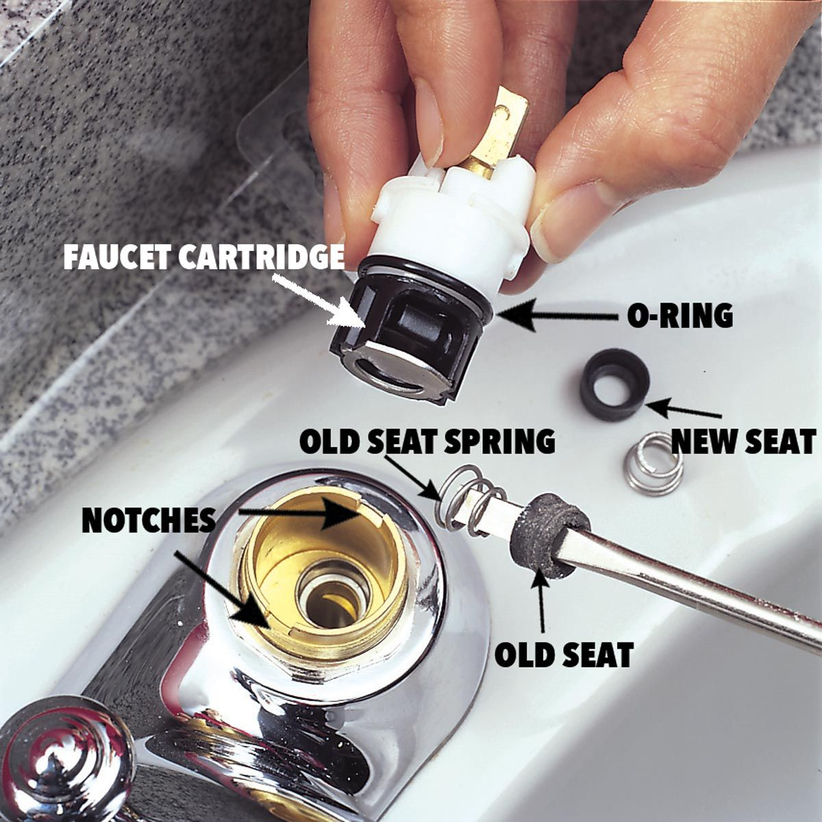 Quickly Fix A Leaky Faucet Cartridge Delta Kitchen Faucet Faucet Repair Leaky Faucet