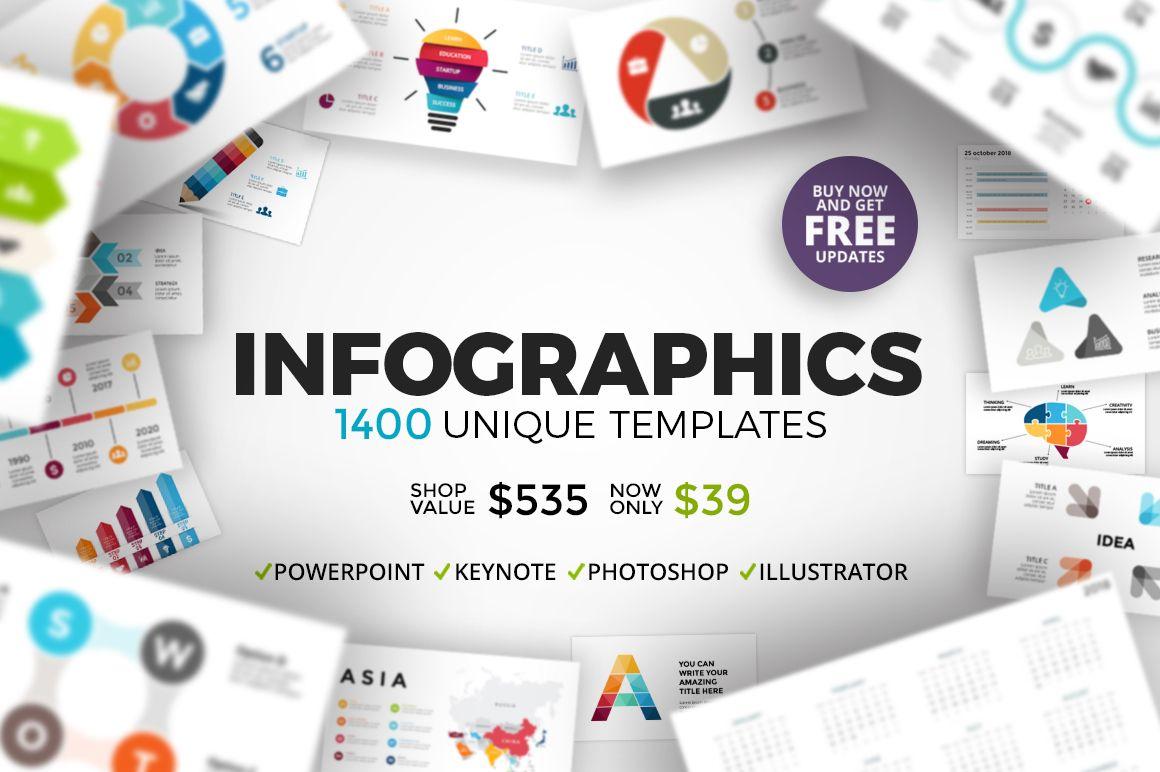 Huge bundle with creative presentation slides. Fully editable ...