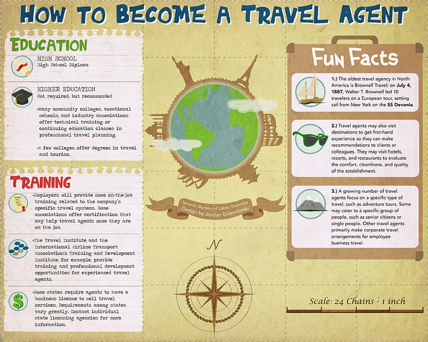 the steps to becoming a travel agent | infographics | pinterest