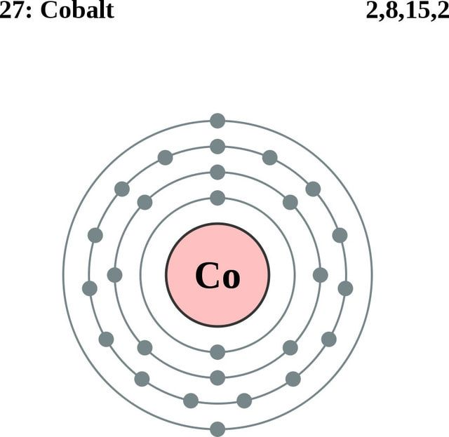Get The Facts About The Element Cobalt Cobalt Periodic Table And