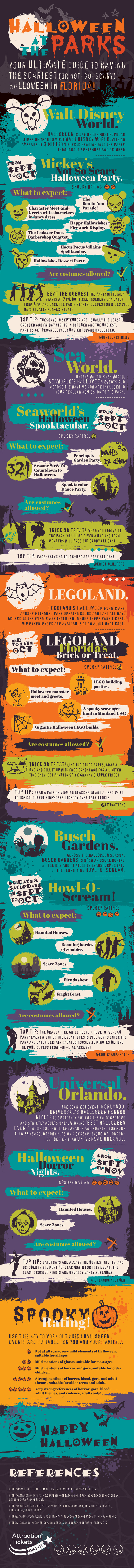 Halloween at the parks infographic