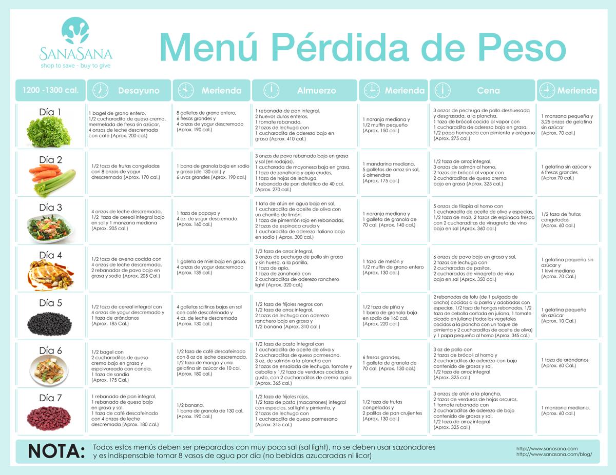 C Mo Perder Peso En 7 D As A La Sana Blog Pinteres  ~ Aprender A Comer Bien Para Adelgazar