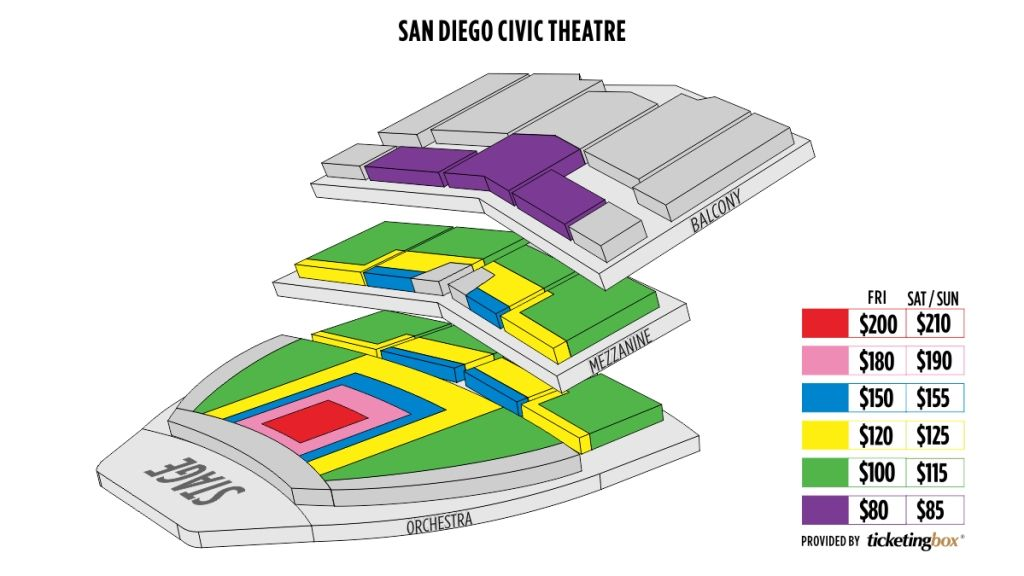 San Diego Civic Center Seating Chart Di 2020