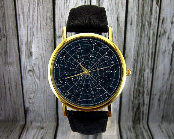 Astrology Watch