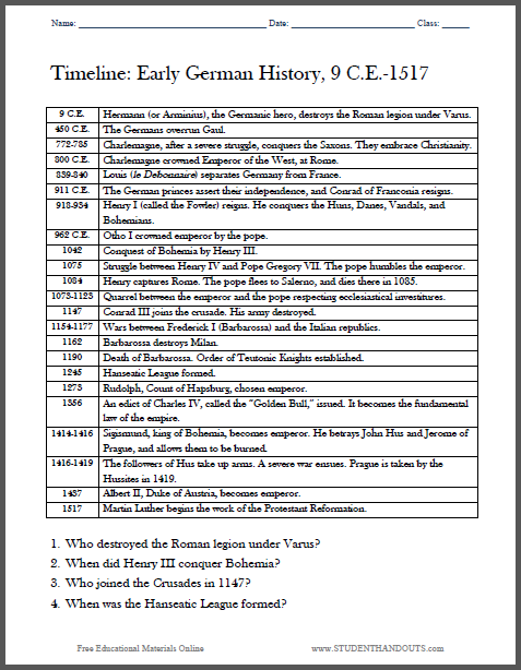Here's a handy timeline worksheet for looking over the history of ...